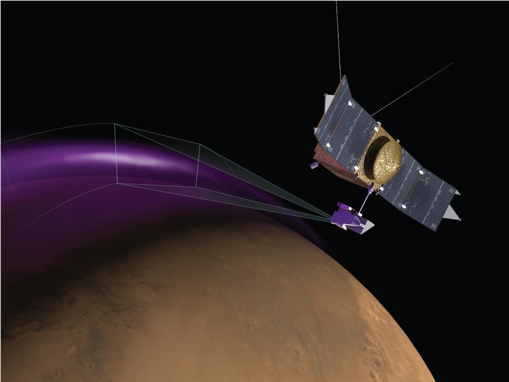 Пылевые облака и «северное сияние» в атмосфере Марса