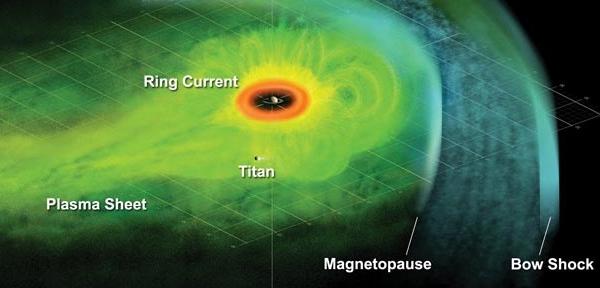 Кассини изучил магнитное поле Сатурна