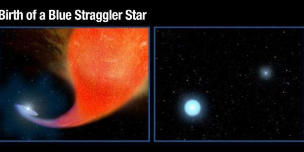 Рождение голубой отставшей звезды