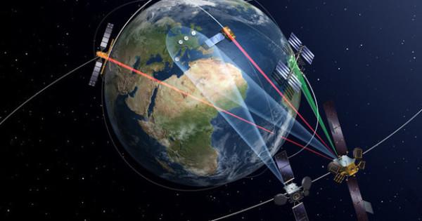 ЕКА сеть спутников