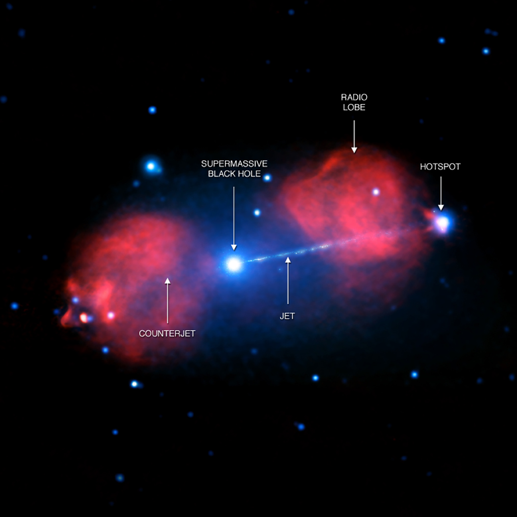 an overview of black holes An overview of active galaxies 2 black holes: a reminder you may have previously met the formation of a black hole at the end of the life of a massive star.