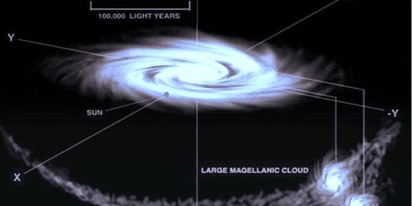 Млечный путь и Магеллановы облака