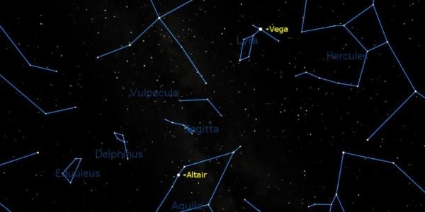 Летний треугольник: астеризм из трех звезд тех созвездий