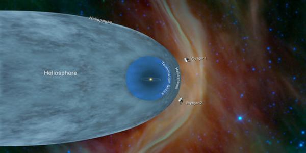 Voyager 2 достиг межзвездного пространства