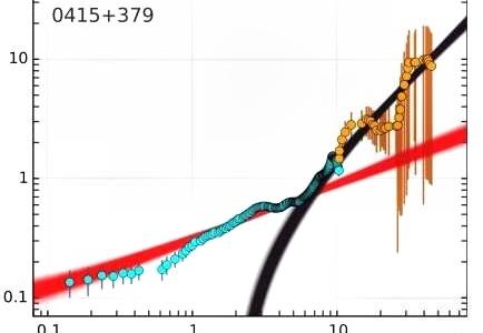 Найден признак перехода от параболической к конической форме в одной из десяти хорошо видимых близлежащих активных галактик