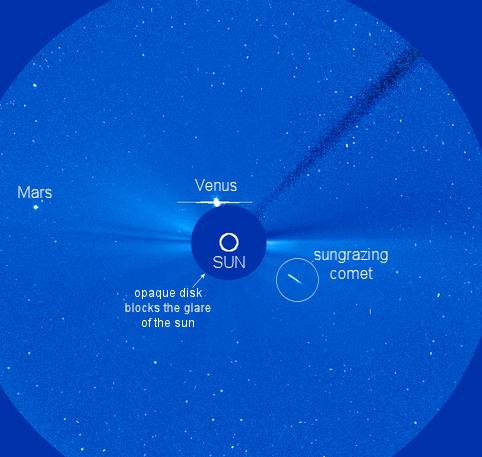 15 августа Солнечная и Гелиосферная обсерватория (SOHO) наблюдала за тем, как комета погибает