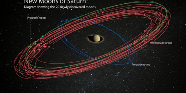 Сатурн – новый лунный король