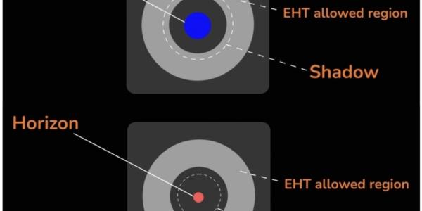 Не все теории способны объяснить физику черной дыры M87*