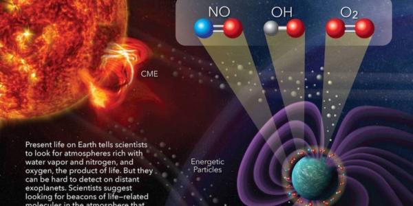 Звездные штормы включают признаки новой жизни на иных планетах