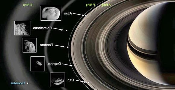 Кольца и Луны Сатурна