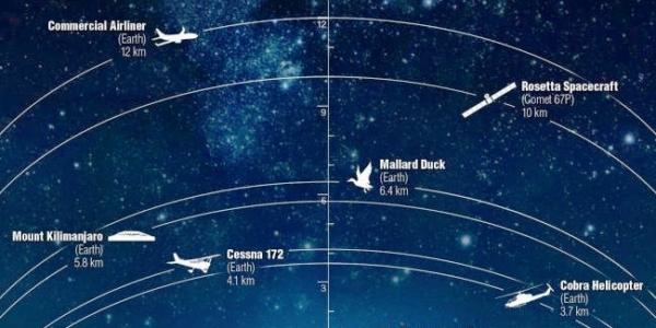 Зонд НАСА OSIRIS-REx побил рекорд близости к астероиду Бенну