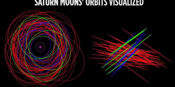 Сатурн сейчас имеет 82 известных спутника