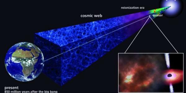 Древнее газовое облако показывает, что первые звезды должны были образоваться очень быстро
