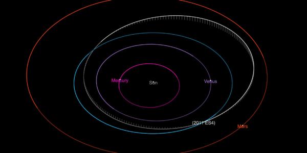 Астероид размером с самолет подбрил Землю