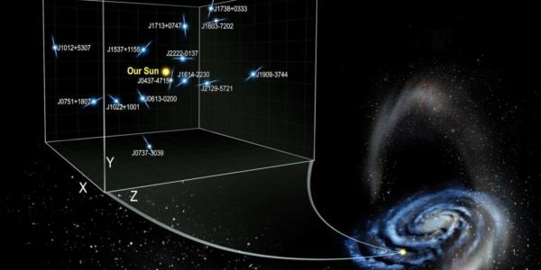 Пульсары раскрыли тайну темной стороны Млечного пути