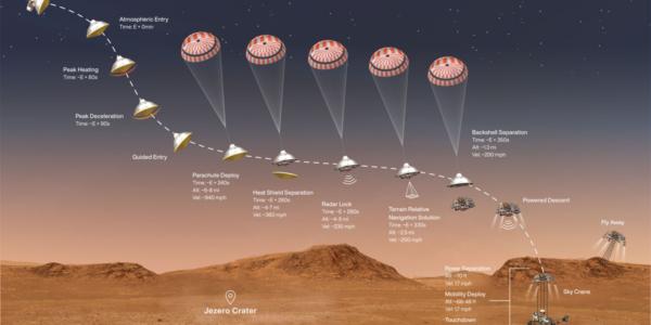 Марсоход NASA готов к посадке на Марс