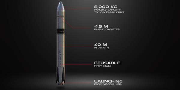 Rocket Lab раскрыла планы по созданию огромной ракеты Neutron