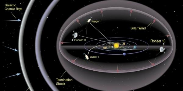 Voyager 1 уловил плазменный гул в космической пустоте
