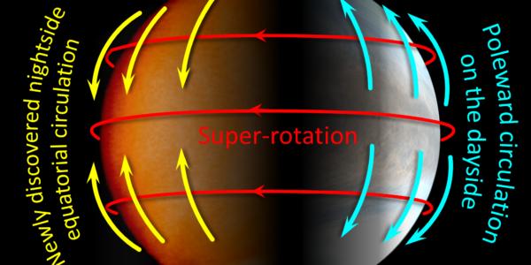 Как выглядит ночная погода на Венере - первые данные