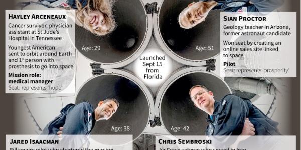 SpaceX: космические туристы чувствуют себя прекрасно